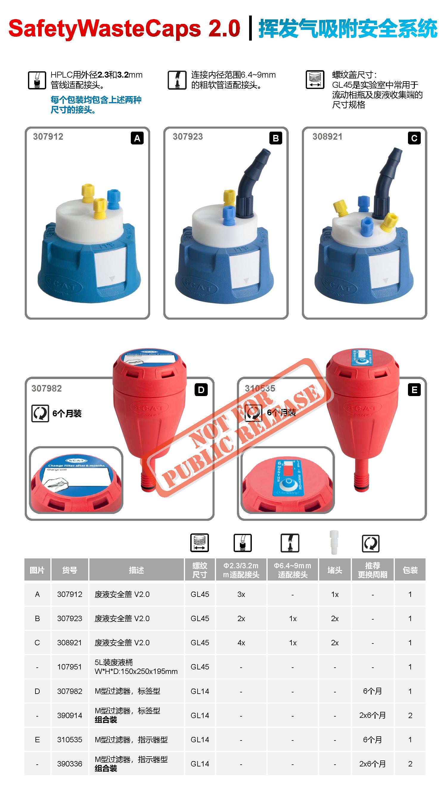 2019.10.22-SGLC第二代安全瓶盖目录(初稿)_页面_5.png